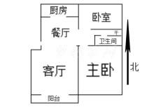 中央城C区旁多层2楼精装修家具家电齐全价格可议